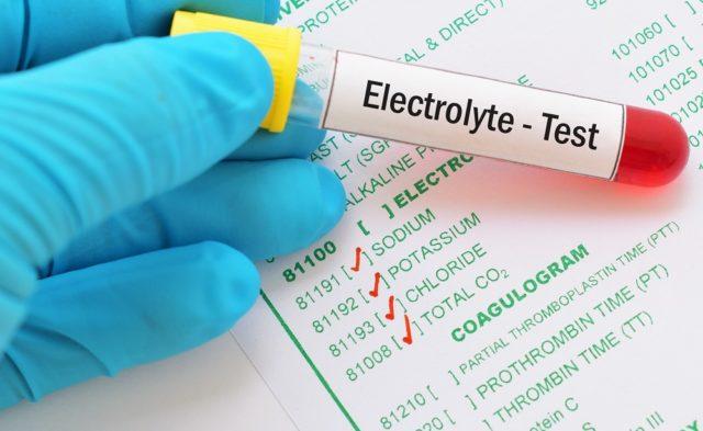 electrolyte test
