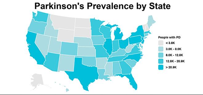 parkinson prevalence